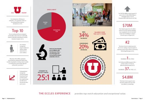 Eccles_Exp_Brochure_spreadA