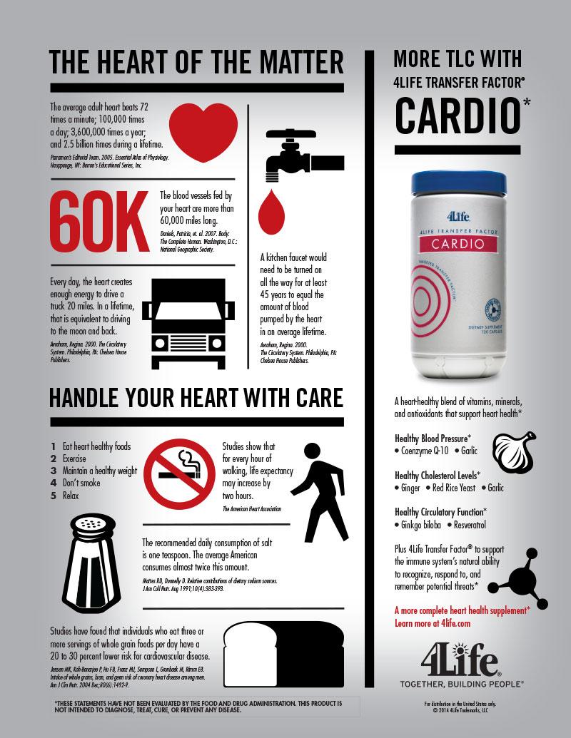 Infographic_TF-Cardio